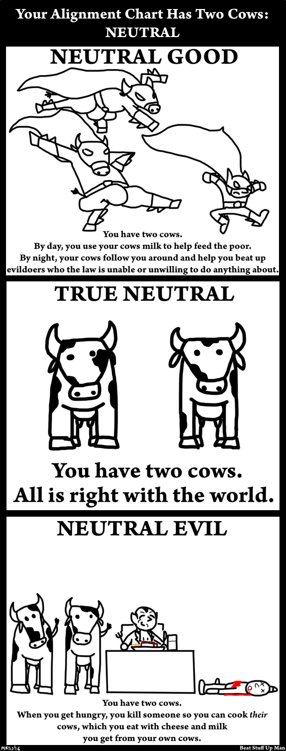 Intermission: Your Alignment Chart Has Two Cows - Neutral
